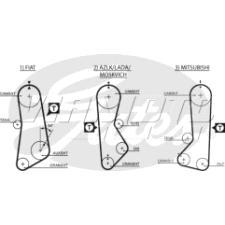 Gates Cambelt - Timing Belt - Balance Belt - 5002