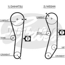 Gates Cambelt - Timing Belt - Balance Belt - 5008