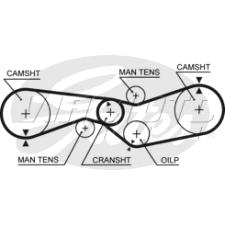 Viamoto Car Parts Gates Belts Amp Pulleys