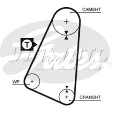 Gates Cambelt - Timing Belt - Balance Belt - 5015