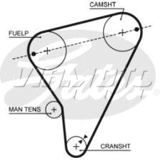 Gates Cambelt - Timing Belt - Balance Belt - 5023
