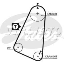 Gates Cambelt - Timing Belt - Balance Belt - 5030