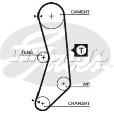 Gates Cambelt - Timing Belt - Balance Belt - 5030XS