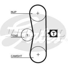 Gates Cambelt - Timing Belt - Balance Belt - 5062