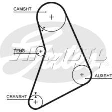 Gates Cambelt - Timing Belt - Balance Belt - 5068