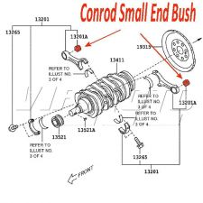 Conrod Small End Bush - Toyota GT86 ZN6 2012 onwards