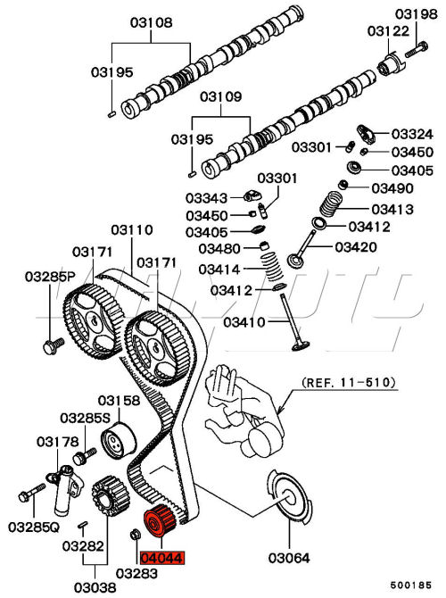 evolution oil flow diagram