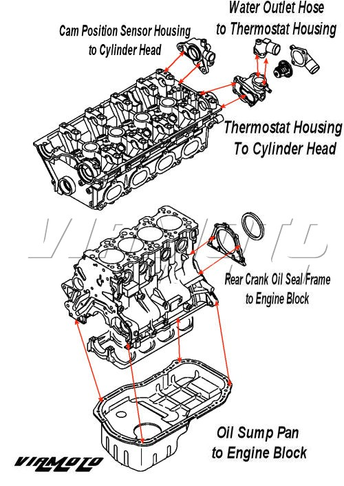 1998 Volvo S70 Alternator Diagram also Trktimebelt as well 92 Geo Tracker Timing Belt Replacement additionally 1995 Geo Tracker Replace Timing Chain also 1985 Ford Tempo Fuse Box. on geo metro water pump