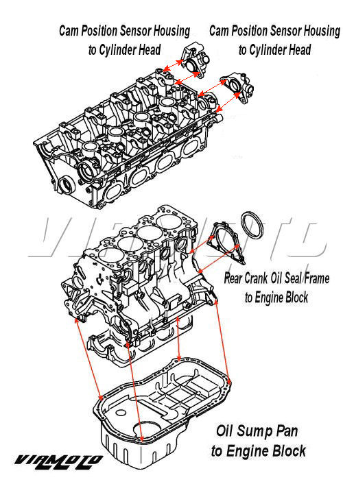 engine sealant diagram joint diagram wiring diagram